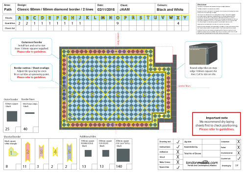 Bespoke Sheeted Victorian Path Tiles Diagram